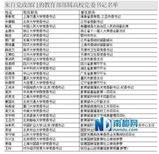 国家林业局直属高校_国家林业局_国家林业局站长杨超