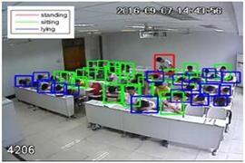 教室学生姿态检测结果示意图 重庆邮电大学供图_副本.jpg