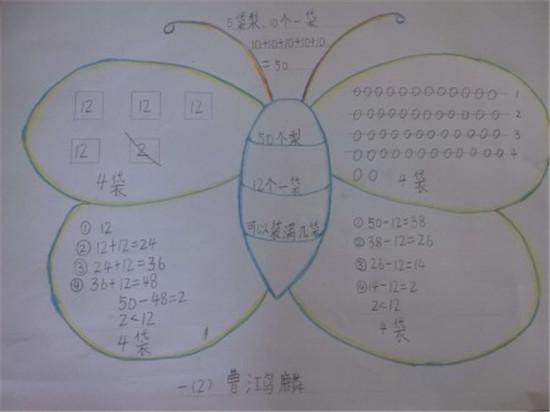 凤凰路智慧:一年级学校的小年级大同学小学生家长一思维寄语图片