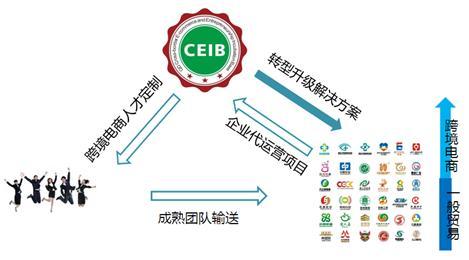 青岛跨境电商创业孵化基地